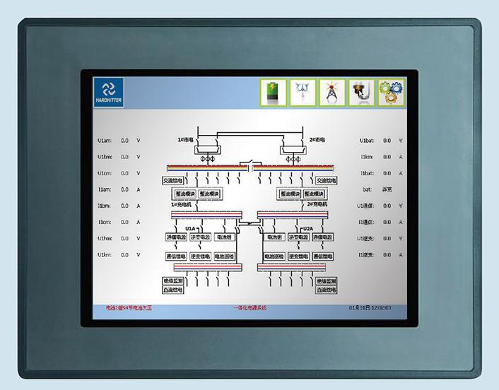 PSY-M-10  系統監控